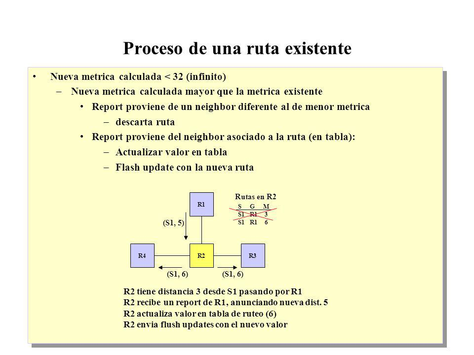 IP Multicast 1999 - grigotti@exa.unicen.edu.ar12 Proceso de una ruta existente Nueva metrica calculada < 32 (infinito) –Nueva metrica calculada mayor que la metrica existente Report proviene de un neighbor diferente al de menor metrica –descarta ruta Report proviene del neighbor asociado a la ruta (en tabla): –Actualizar valor en tabla –Flash update con la nueva ruta Nueva metrica calculada < 32 (infinito) –Nueva metrica calculada mayor que la metrica existente Report proviene de un neighbor diferente al de menor metrica –descarta ruta Report proviene del neighbor asociado a la ruta (en tabla): –Actualizar valor en tabla –Flash update con la nueva ruta R1 R2R4R3 (S1, 5) (S1, 6) S G M S1 R1 3 S1 R1 6 Rutas en R2 R2 tiene distancia 3 desde S1 pasando por R1 R2 recibe un report de R1, anunciando nueva dist.