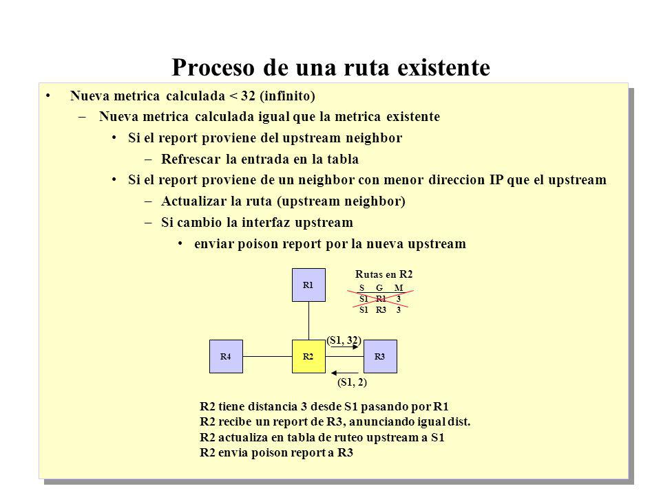 IP Multicast 1999 - grigotti@exa.unicen.edu.ar14 Proceso de una ruta existente Nueva metrica calculada < 32 (infinito) –Nueva metrica calculada igual que la metrica existente Si el report proviene del upstream neighbor –Refrescar la entrada en la tabla Si el report proviene de un neighbor con menor direccion IP que el upstream –Actualizar la ruta (upstream neighbor) –Si cambio la interfaz upstream enviar poison report por la nueva upstream Nueva metrica calculada < 32 (infinito) –Nueva metrica calculada igual que la metrica existente Si el report proviene del upstream neighbor –Refrescar la entrada en la tabla Si el report proviene de un neighbor con menor direccion IP que el upstream –Actualizar la ruta (upstream neighbor) –Si cambio la interfaz upstream enviar poison report por la nueva upstream R1 R2R4R3 (S1, 2) S G M S1 R1 3 S1 R3 3 Rutas en R2 R2 tiene distancia 3 desde S1 pasando por R1 R2 recibe un report de R3, anunciando igual dist.