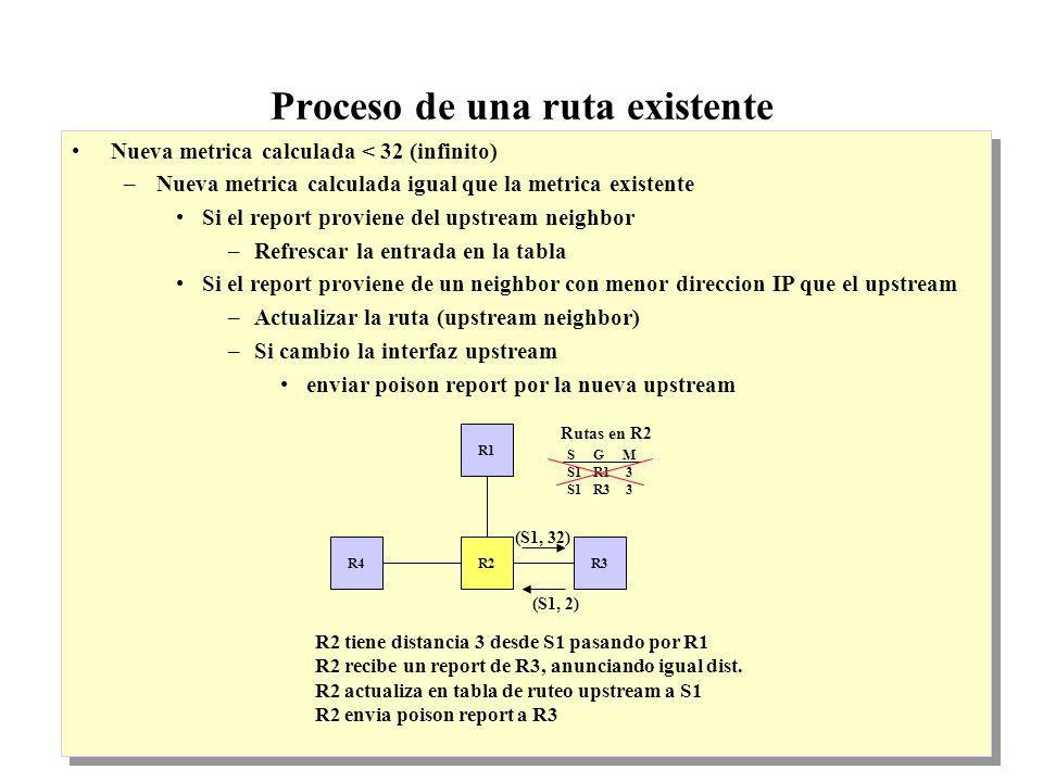 IP Multicast 1999 - grigotti@exa.unicen.edu.ar14 Proceso de una ruta existente Nueva metrica calculada < 32 (infinito) –Nueva metrica calculada igual