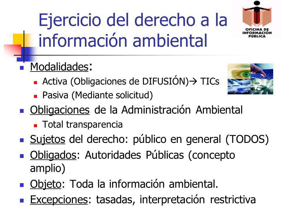 Ejercicio del derecho a la información ambiental Modalidades : Activa (Obligaciones de DIFUSIÓN) TICs Pasiva (Mediante solicitud) Obligaciones de la A