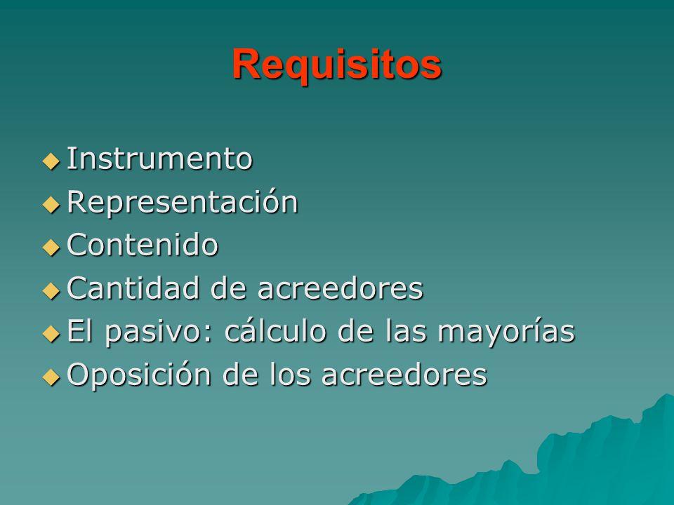 Requisitos Instrumento Instrumento Representación Representación Contenido Contenido Cantidad de acreedores Cantidad de acreedores El pasivo: cálculo