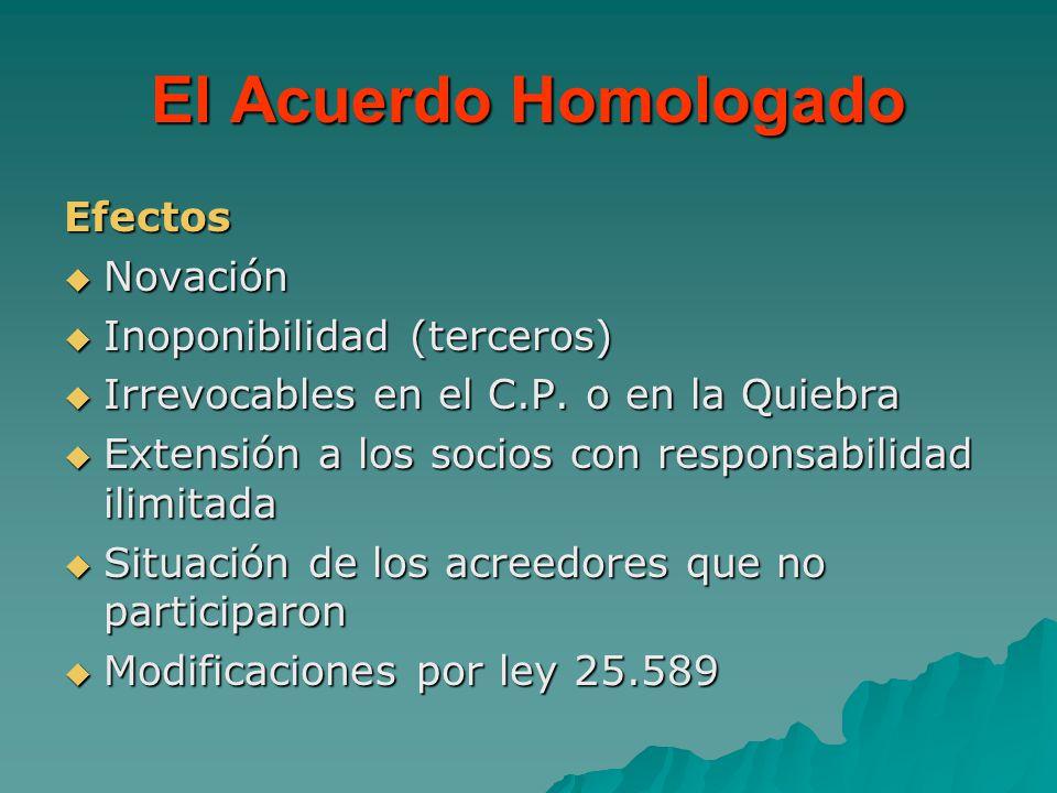 El Acuerdo Homologado Efectos Novación Novación Inoponibilidad (terceros) Inoponibilidad (terceros) Irrevocables en el C.P. o en la Quiebra Irrevocabl