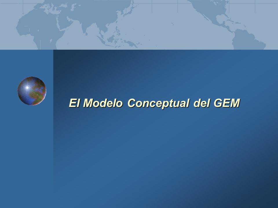 El Modelo Conceptual del GEM El Modelo Conceptual del GEM