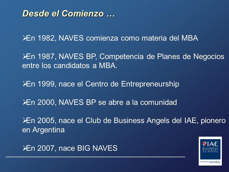 Desde el Comienzo … En 1982, NAVES comienza como materia del MBA En 1987, NAVES BP, Competencia de Planes de Negocios entre los candidatos a MBA.