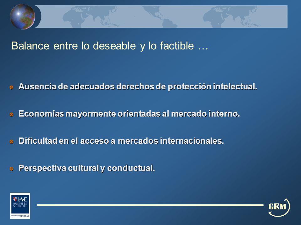 Ausencia de adecuados derechos de protección intelectual.