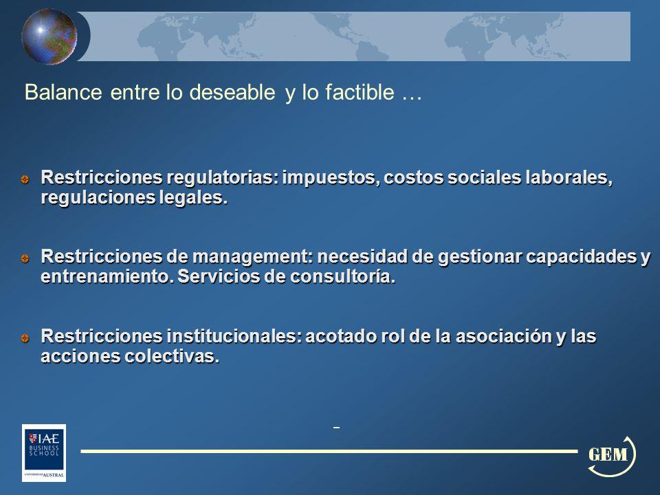 Restricciones regulatorias: impuestos, costos sociales laborales, regulaciones legales.