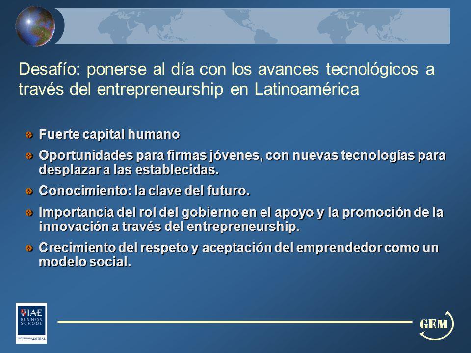 Fuerte capital humano Oportunidades para firmas jóvenes, con nuevas tecnologías para desplazar a las establecidas.