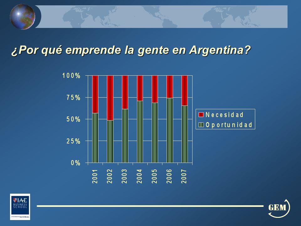 ¿Por qué emprende la gente en Argentina