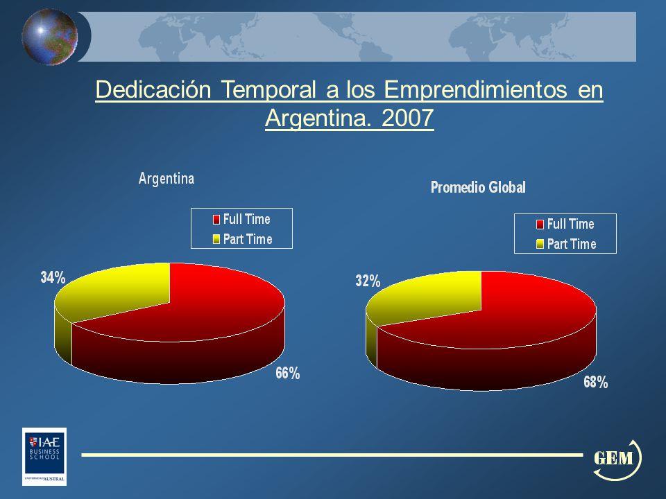 Dedicación Temporal a los Emprendimientos en Argentina. 2007