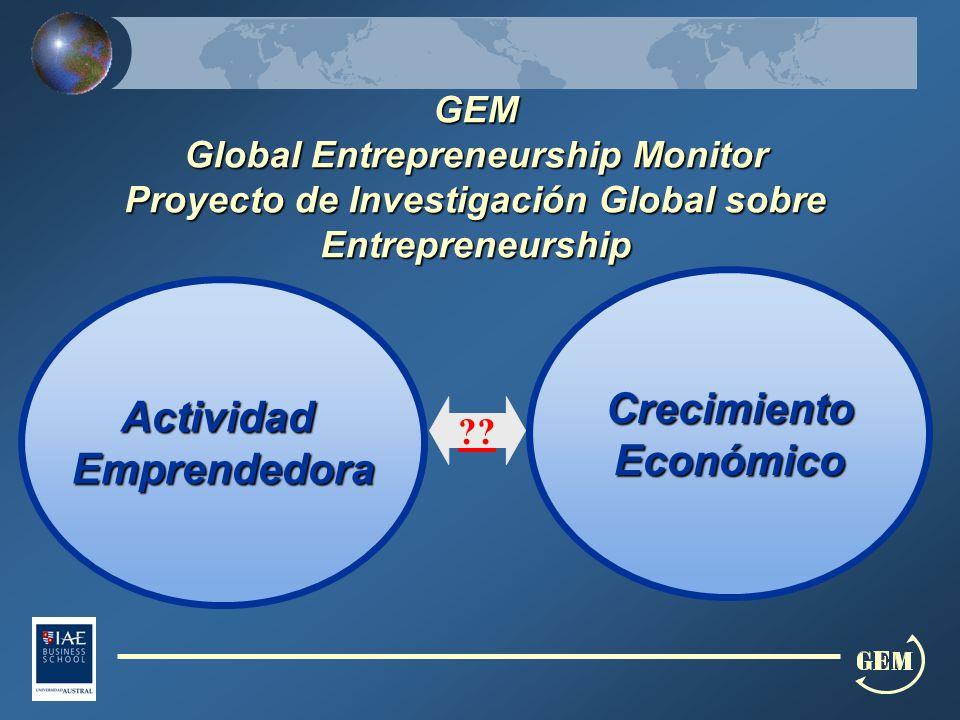 El GEM (Global Entrepreneurship Monitor) comenzó en 1999 como una iniciativa de investigación compartida por el Babson College (USA) y London Business School (UK), con 10 países participantes, habiéndose expandido a 42 países en 2007 y convirtiéndose en el principal conocedor sobre Entrepreneurship en el mundo.