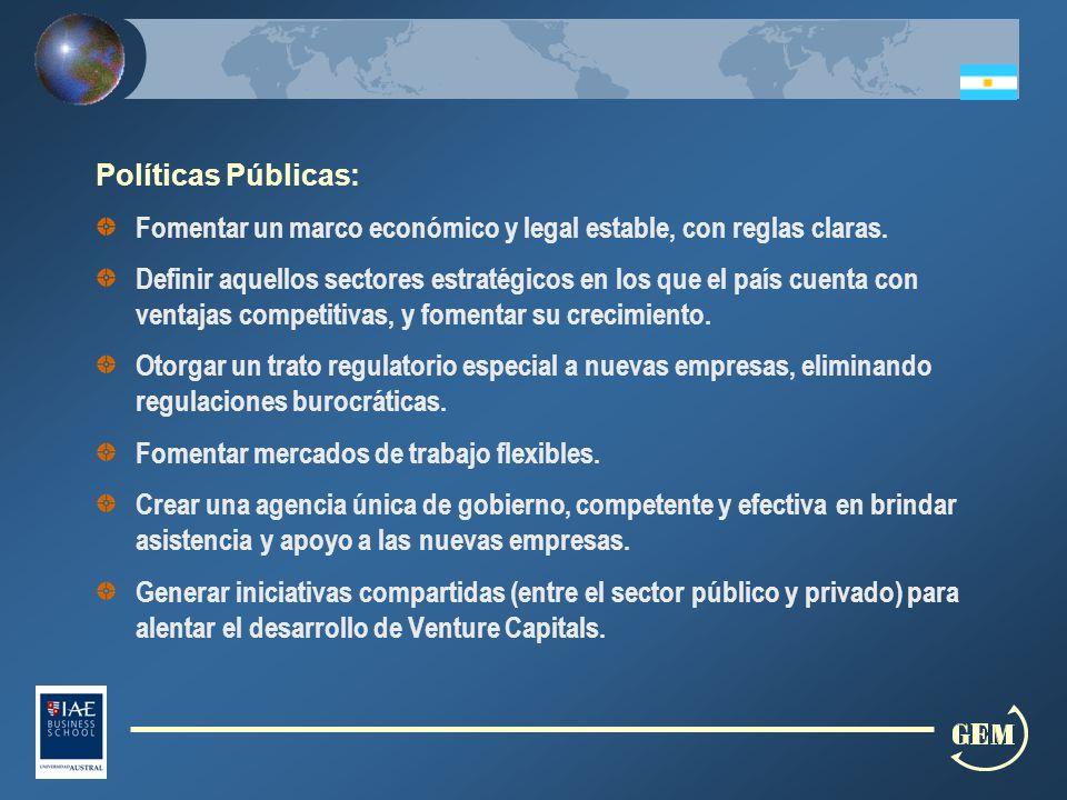 Políticas Públicas: Fomentar un marco económico y legal estable, con reglas claras.