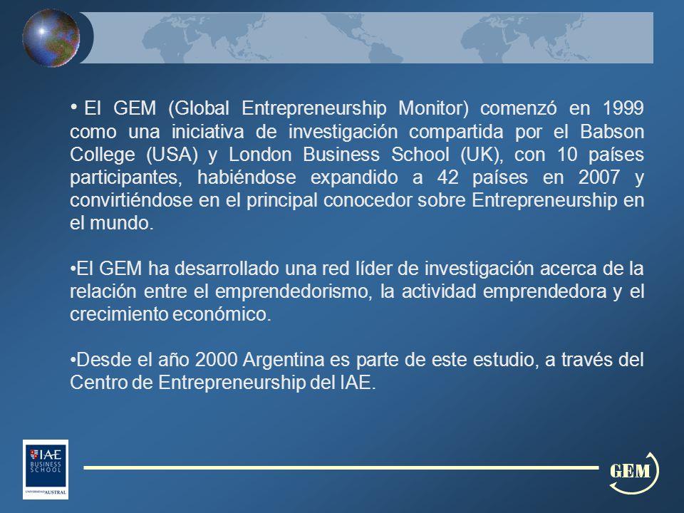 El proyecto ha sido diseñado como un programa armonizado de investigación multinacional que provee resultados anuales sobre el sector emprendedor para los países participantes.