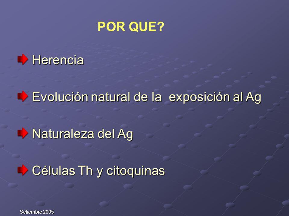 Setiembre 2005 POR QUE? Herencia Herencia Evolución natural de la exposición al Ag Evolución natural de la exposición al Ag Naturaleza del Ag Naturale