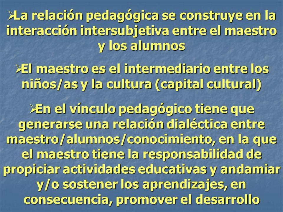 La relación pedagógica se construye en la interacción intersubjetiva entre el maestro y los alumnos La relación pedagógica se construye en la interacc