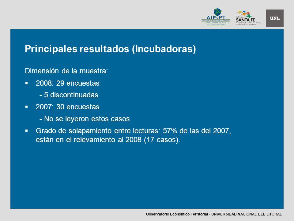 Principales resultados (Incubadoras) Dimensión de la muestra: 2008: 29 encuestas - 5 discontinuadas 2007: 30 encuestas - No se leyeron estos casos Grado de solapamiento entre lecturas: 57% de las del 2007, están en el relevamiento al 2008 (17 casos).
