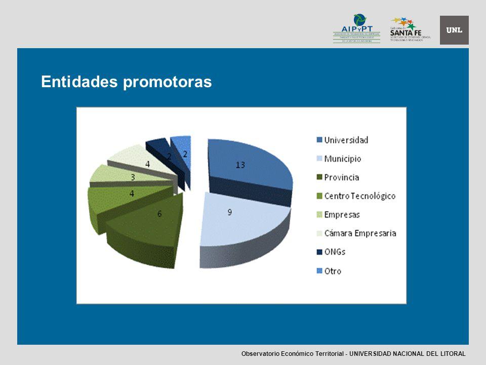 Entidades promotoras Observatorio Económico Territorial - UNIVERSIDAD NACIONAL DEL LITORAL