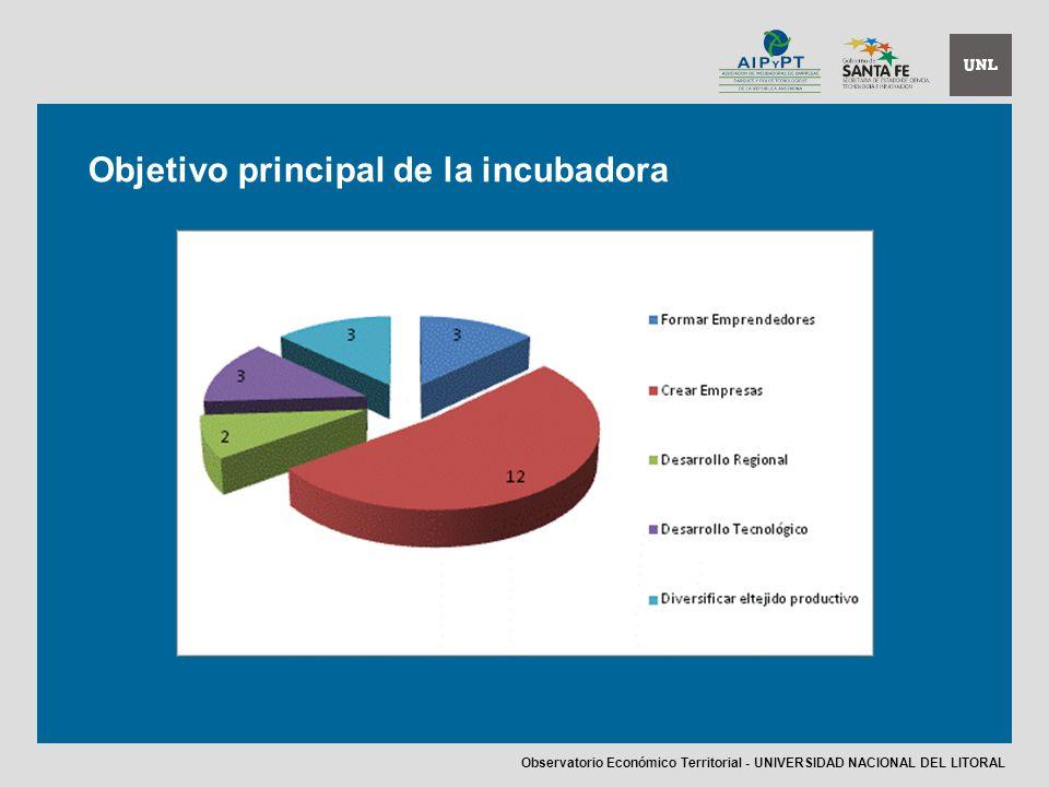 Objetivo principal de la incubadora Observatorio Económico Territorial - UNIVERSIDAD NACIONAL DEL LITORAL