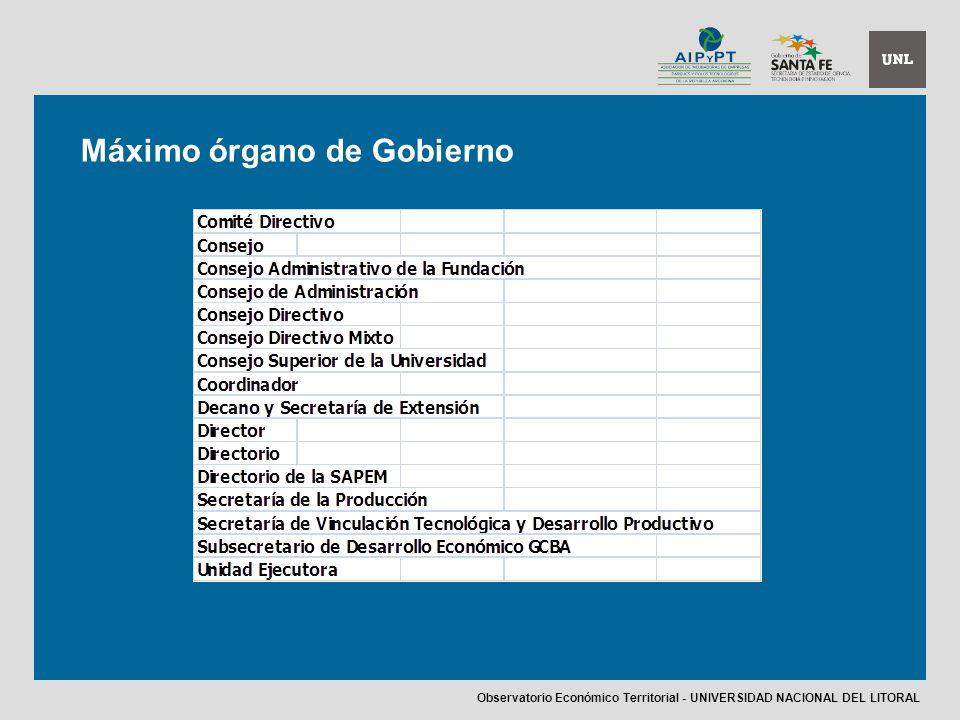 Máximo órgano de Gobierno Observatorio Económico Territorial - UNIVERSIDAD NACIONAL DEL LITORAL