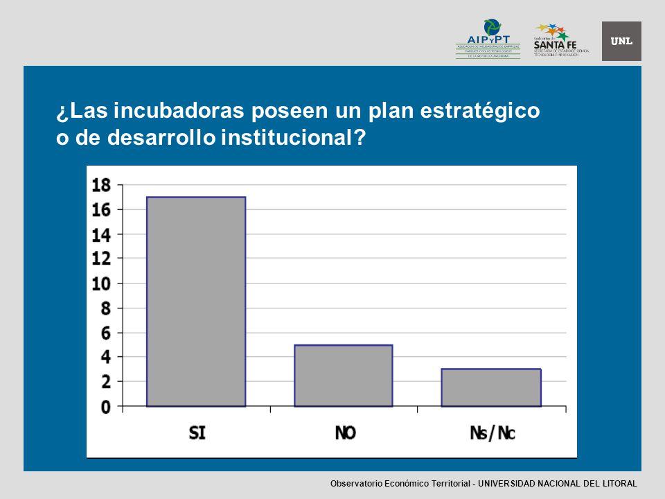 ¿Las incubadoras poseen un plan estratégico o de desarrollo institucional? Observatorio Económico Territorial - UNIVERSIDAD NACIONAL DEL LITORAL
