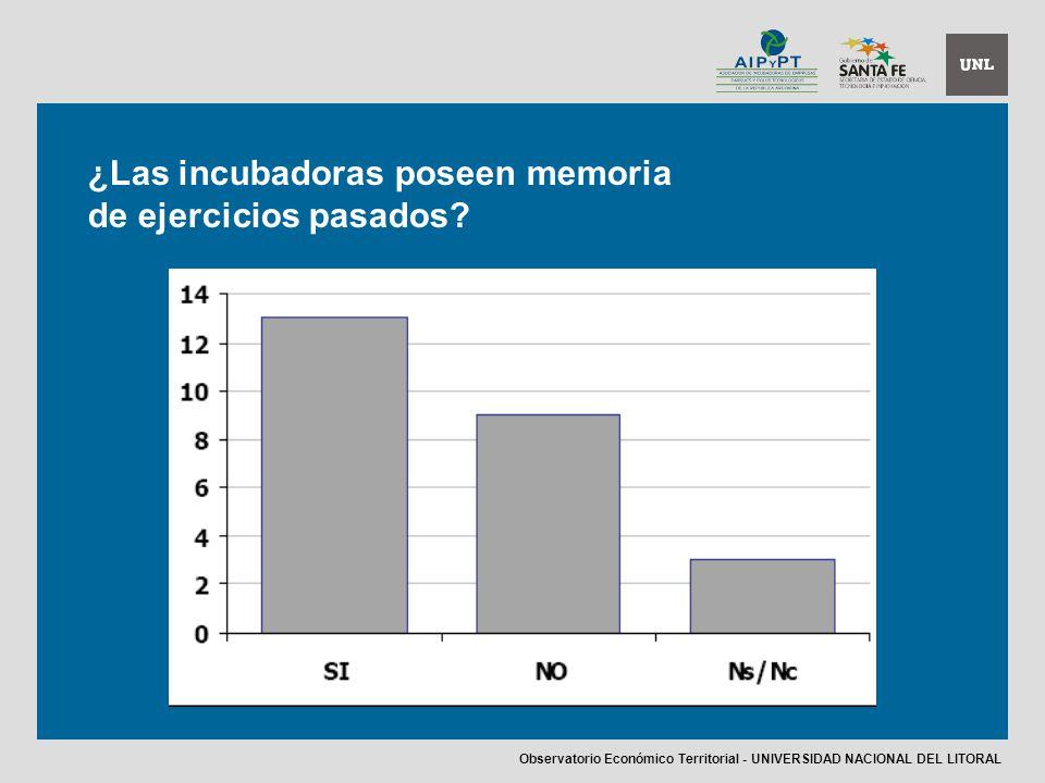 ¿Las incubadoras poseen memoria de ejercicios pasados.