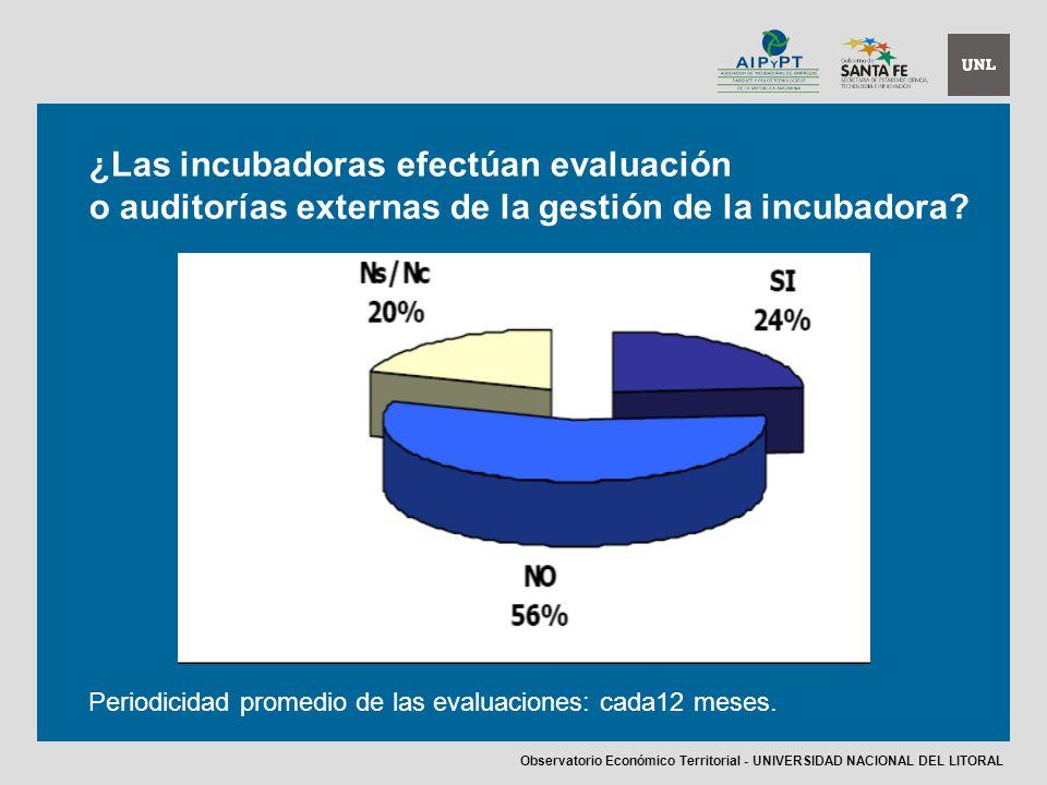 ¿Las incubadoras efectúan evaluación o auditorías externas de la gestión de la incubadora.