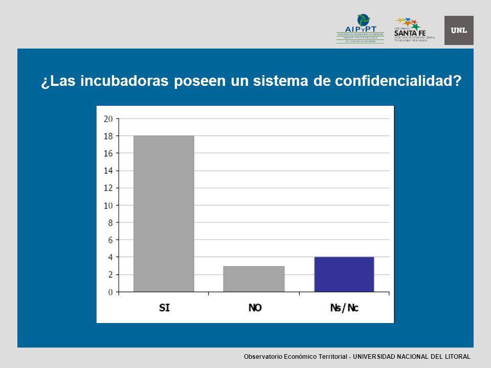 ¿Las incubadoras poseen un sistema de confidencialidad.