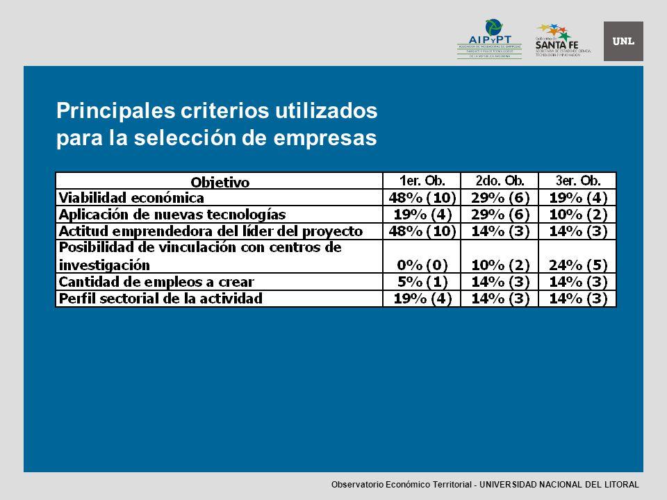 Principales criterios utilizados para la selección de empresas Observatorio Económico Territorial - UNIVERSIDAD NACIONAL DEL LITORAL