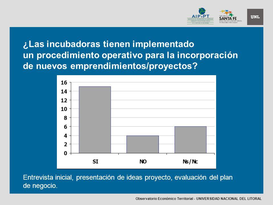 ¿Las incubadoras tienen implementado un procedimiento operativo para la incorporación de nuevos emprendimientos/proyectos.