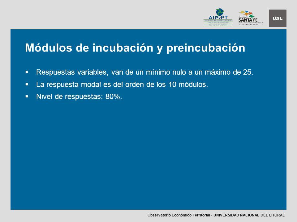 Módulos de incubación y preincubación Respuestas variables, van de un mínimo nulo a un máximo de 25.