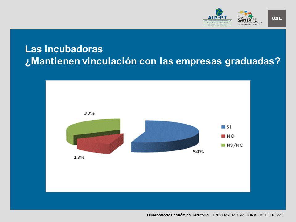 Las incubadoras ¿Mantienen vinculación con las empresas graduadas.