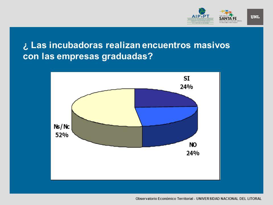 ¿ Las incubadoras realizan encuentros masivos con las empresas graduadas.