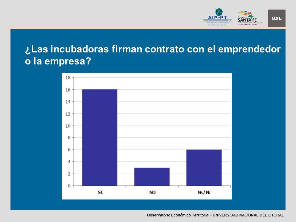 ¿Las incubadoras firman contrato con el emprendedor o la empresa.