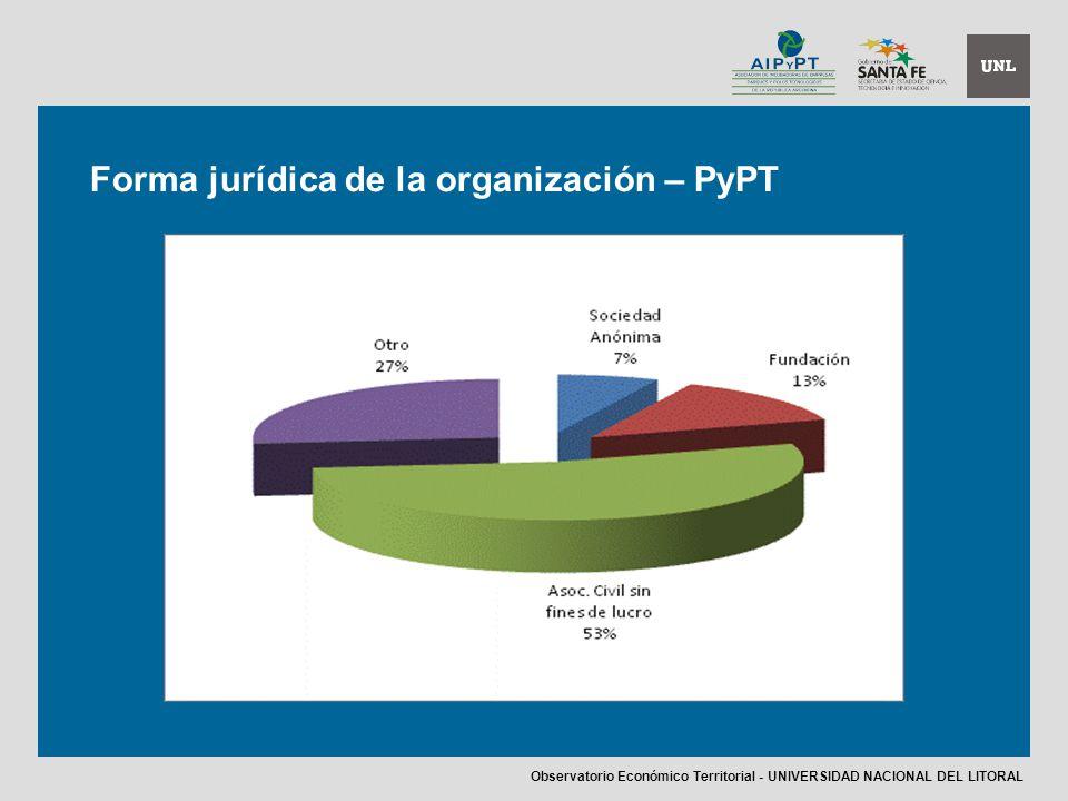 Forma jurídica de la organización – PyPT Observatorio Económico Territorial - UNIVERSIDAD NACIONAL DEL LITORAL