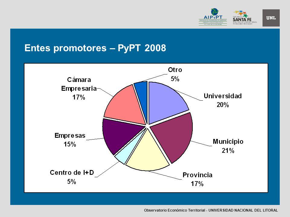 Entes promotores – PyPT 2008 Observatorio Económico Territorial - UNIVERSIDAD NACIONAL DEL LITORAL