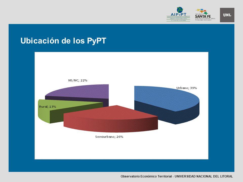 Ubicación de los PyPT Observatorio Económico Territorial - UNIVERSIDAD NACIONAL DEL LITORAL