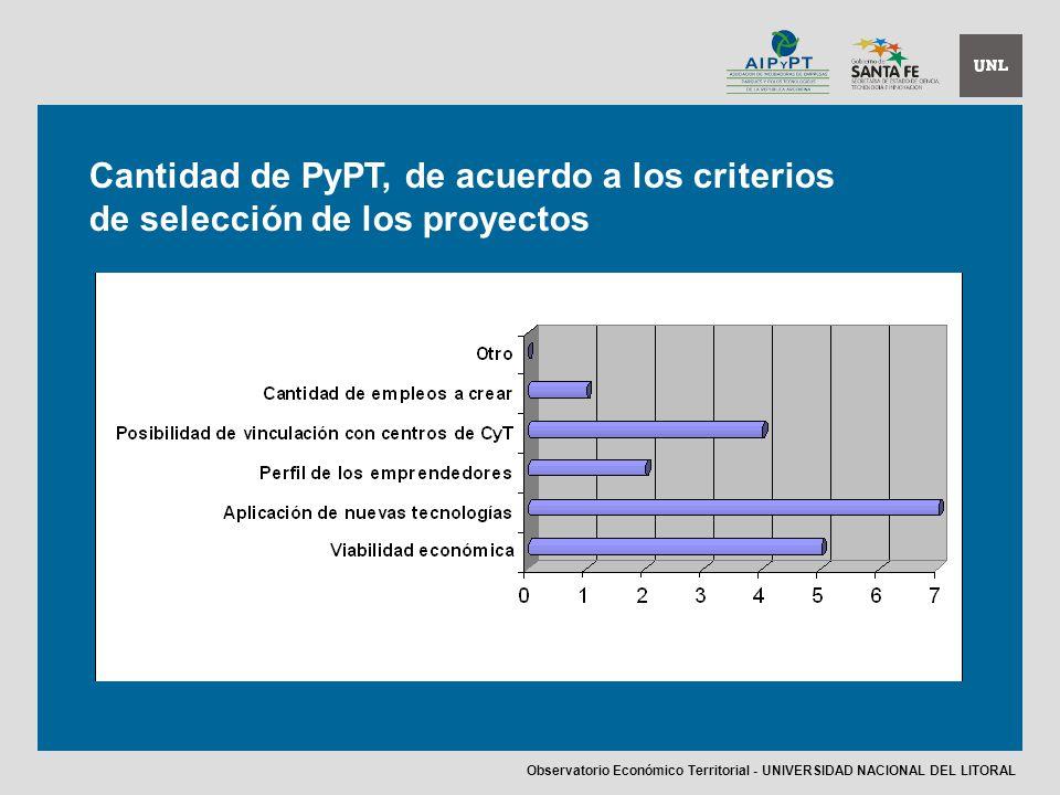 Cantidad de PyPT, de acuerdo a los criterios de selección de los proyectos Observatorio Económico Territorial - UNIVERSIDAD NACIONAL DEL LITORAL
