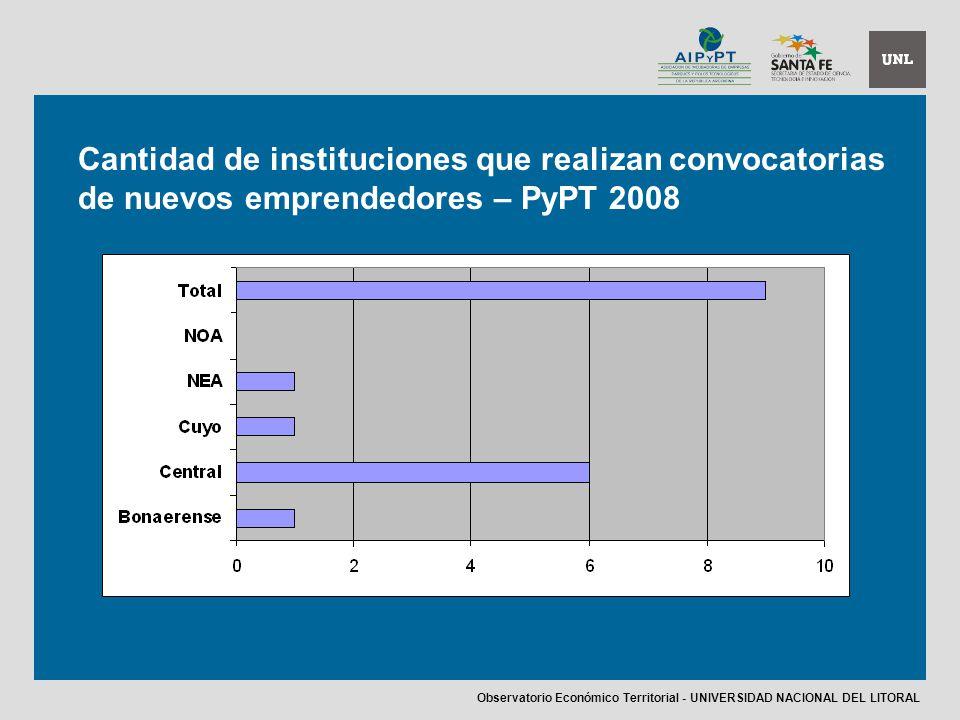 Cantidad de instituciones que realizan convocatorias de nuevos emprendedores – PyPT 2008 Observatorio Económico Territorial - UNIVERSIDAD NACIONAL DEL LITORAL