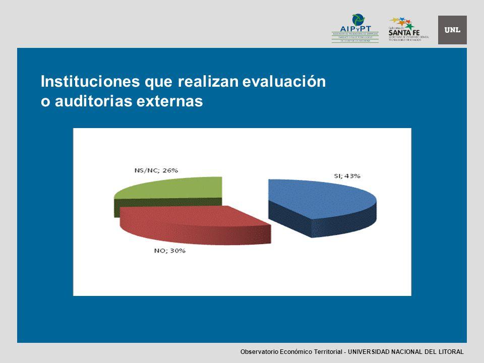 Instituciones que realizan evaluación o auditorias externas Observatorio Económico Territorial - UNIVERSIDAD NACIONAL DEL LITORAL