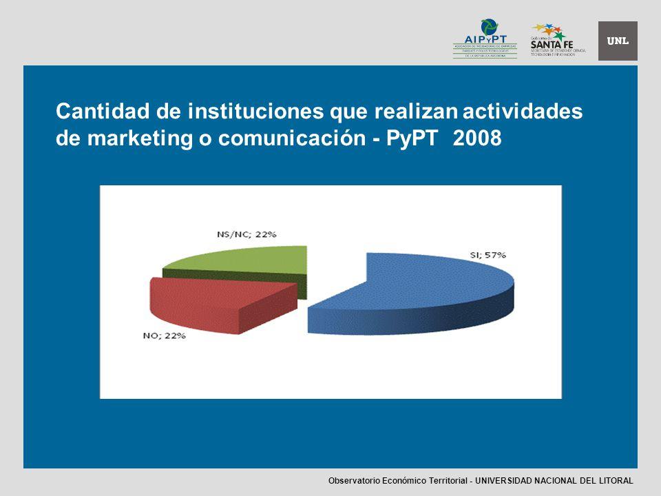Cantidad de instituciones que realizan actividades de marketing o comunicación - PyPT 2008 Observatorio Económico Territorial - UNIVERSIDAD NACIONAL DEL LITORAL