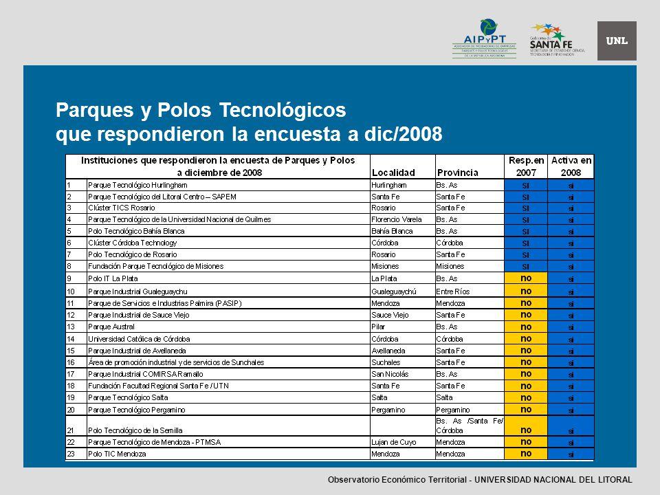 Parques y Polos Tecnológicos que respondieron la encuesta a dic/2008 Observatorio Económico Territorial - UNIVERSIDAD NACIONAL DEL LITORAL