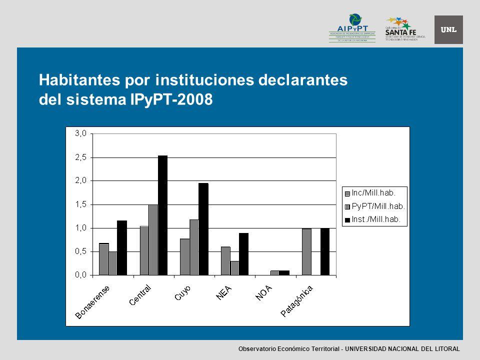 Habitantes por instituciones declarantes del sistema IPyPT-2008 Observatorio Económico Territorial - UNIVERSIDAD NACIONAL DEL LITORAL