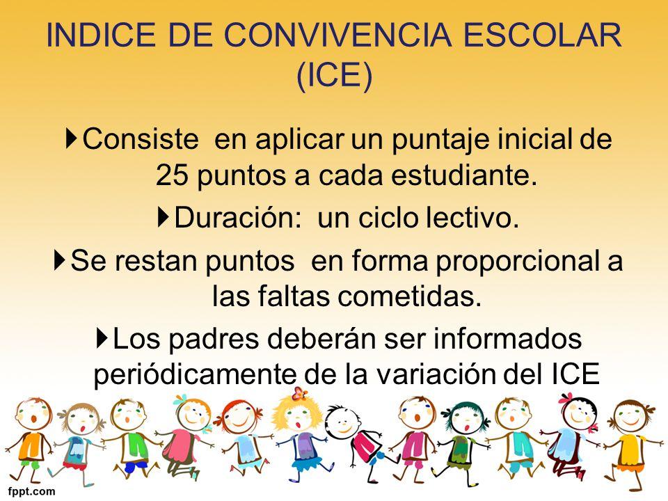 INDICE DE CONVIVENCIA ESCOLAR (ICE) Consiste en aplicar un puntaje inicial de 25 puntos a cada estudiante. Duración: un ciclo lectivo. Se restan punto