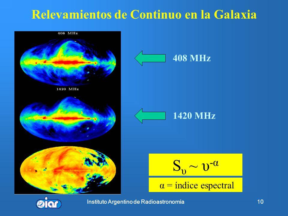 Instituto Argentino de Radioastronomía9 HPBW~ 15 HPBW ~1