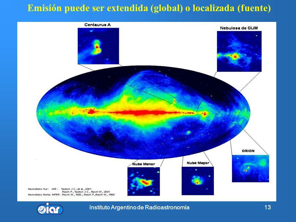 Instituto Argentino de Radioastronomía12 Comparación a distintas frecuencias IAR 1420 MHz