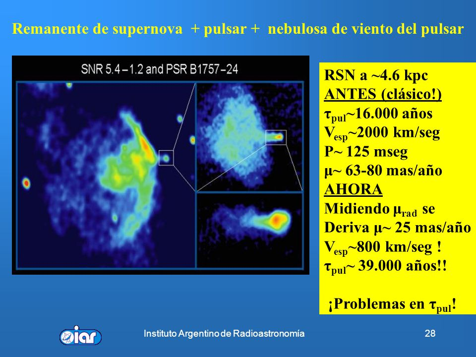 Instituto Argentino de Radioastronomía27 Diagrama Hertzprung-Russell para pulsares