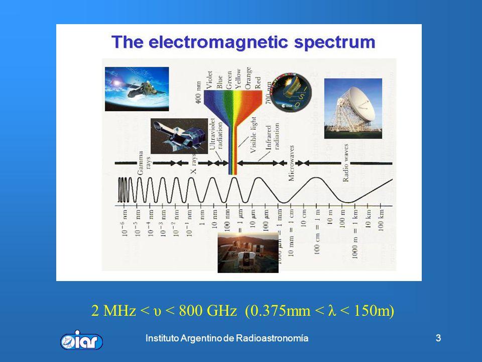 Instituto Argentino de Radioastronomía43 Regiones HII y nubes moleculares NH 3 (1,1) HPBW=132 Halo T h ~9 K d h ~3.7 pc N H2 ~5 10 3 cm-3 Núcleo T n > 25 K n H2 ~4 x 10 4 cm -3 d n ~1.7 pc HCO+ (10) HPBW= 6 T~ 60 K n H2 ~6 10 5 cm -3 0.21 x 0.05 pc Núcleo compacto NH 3 & SO HPBW~1 n H2 ~4x10 7 cm -3 núcleo ultracompacto 0.05 x 0.02 pc