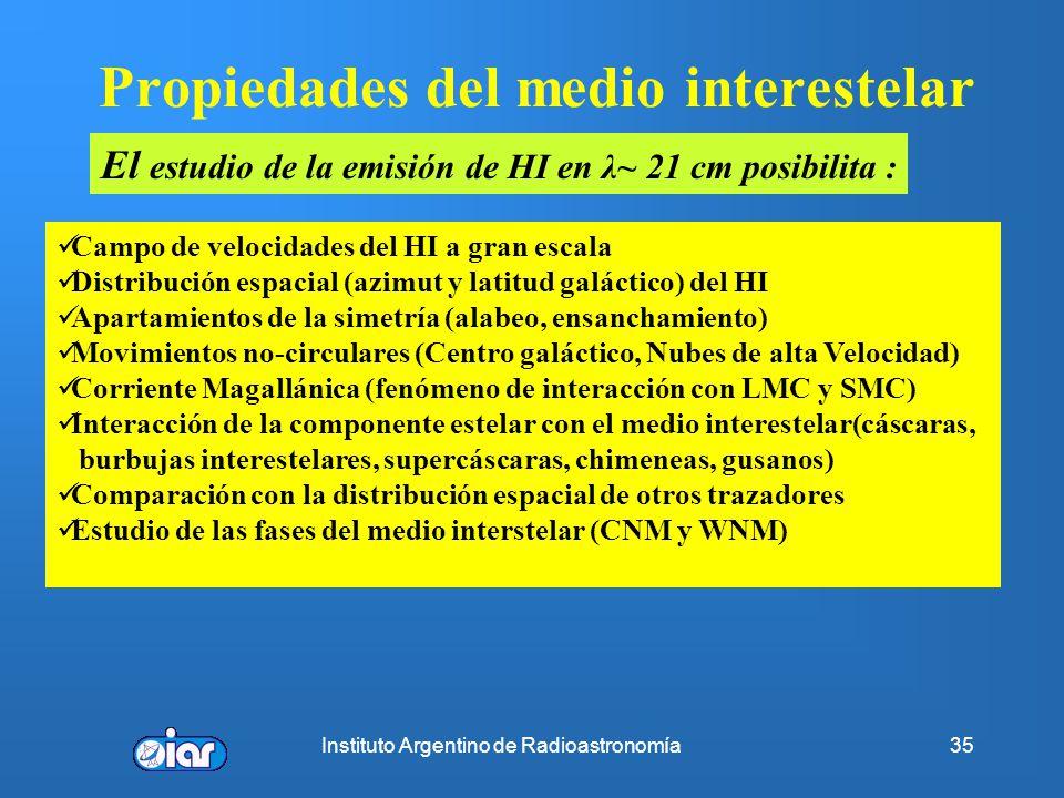 Instituto Argentino de Radioastronomía34 Estructura en espiral de la Vía Láctea Emisión de HI Emisión de continuo