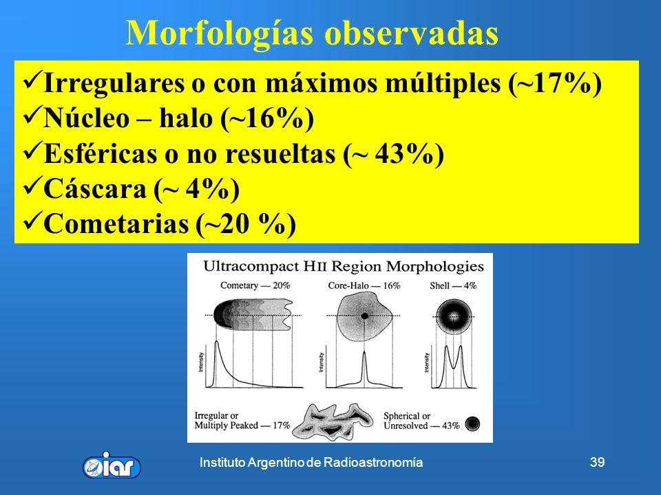 Instituto Argentino de Radioastronomía38 Emisión térmica de una región HII