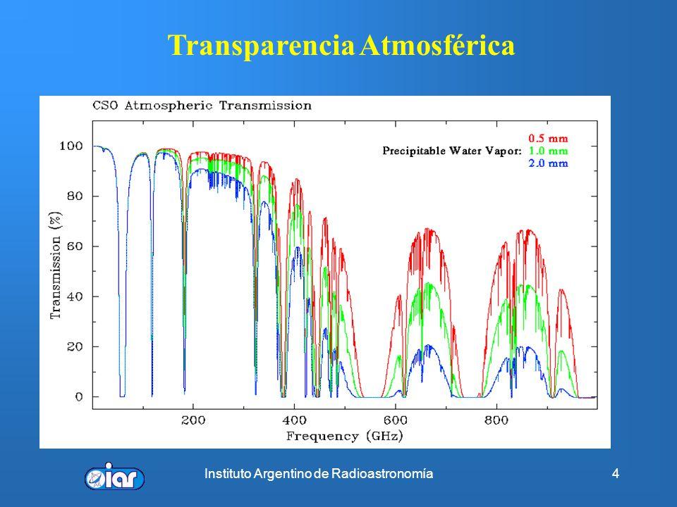 Instituto Argentino de Radioastronomía44 Emisiones moleculares * Observables unas 1000 transiciones de 130 especies moleculares Mayoría de transiciones rotacionales ( J elevados) Principalmente en la banda milimétrica y submilimétrica CO, H 2 CO, NH 3, radicales muy activos (OH, SO), iones (HCO+, CH+), cadenas largas (HC 13 N), cíclicas (C 3 H 2 ) Isótopos ( 12 C 16 O, 13 C 16 O, 12 C 17 O, 12 C 18 O, 13 C 17 O, 13 C 18 O) Condiciones físicas (temperatura, densidad, masa, campo de velocidades) de las concentraciones moleculares Determinación de B por medio de efecto Zeeman (CCH,CN,SO – mm-, OH,CCS,SO-cm) Canales químicos de formación de moléculas (normales) Química de las ondas de choque Estructura interna de las nubes moleculares Ionización interna=> determinación local de rayos cósmicos Fenómenos internos (ej.