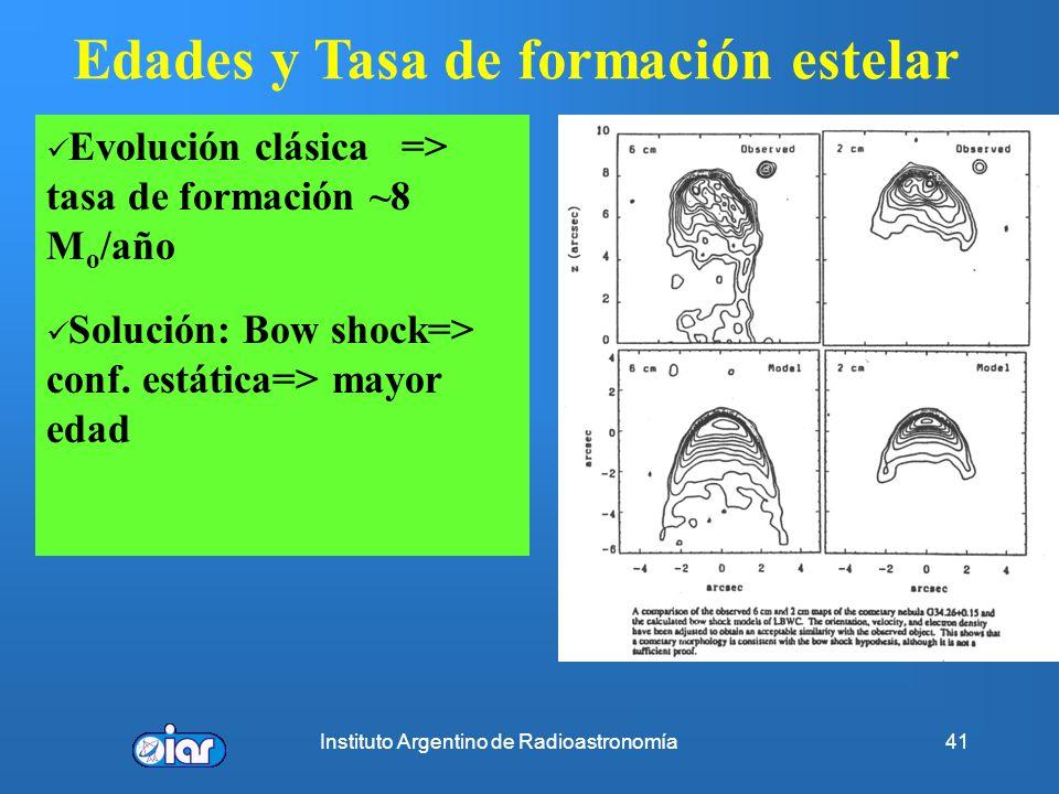 Instituto Argentino de Radioastronomía40 Modelos teóricos y observaciones Expansión clásica Vientos estelares Lluvia de champagne Bow shocks